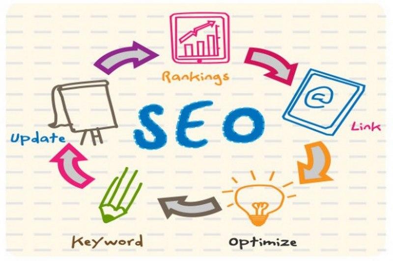 search engine optimization là gì